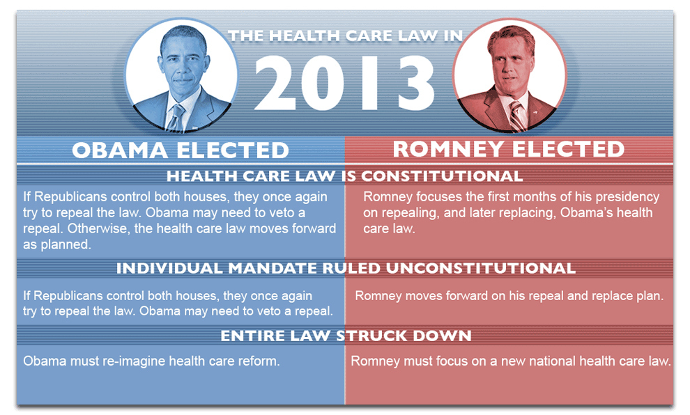 ObamaCare via BuzzFeed Infographic