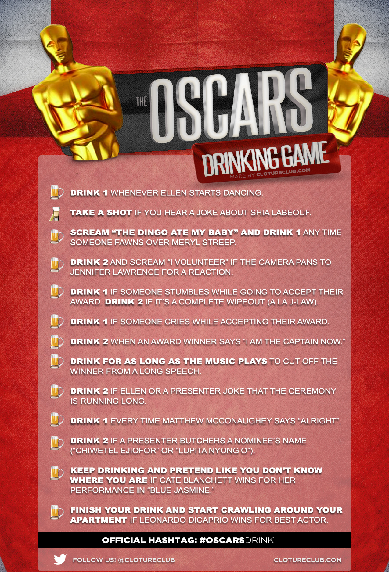 Oscars Drinking Game